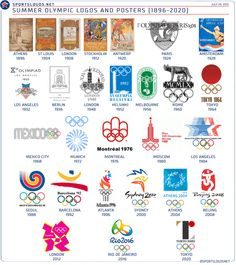 """The logos for both the 2020 Summer Olympics and Paralympics was unveiled earlier today at a press event in the host city of Tokyo, Japan. The Olympic mark features a large black """"T"""" (not only for """"Tokyo"""", but also """"Tomorrow"""", […] Japan Olympics 2020, Rio Olympics 2016, Olympic Logo, Vintage Sportswear, Winter Games, Game Logo, Olympic Games, Milton Glaser, Ankle Socks"""