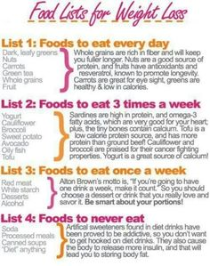 Healthy foods list. I like this approach for creating your healthy eating boundaries (Made to Crave Ch.15 dealing with boundaries).