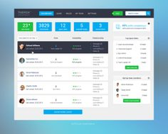 CRM UX / UI for new startup by Ciprian Gavriliu, via Behance