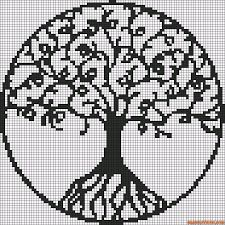 tree of life graphgan patterns - Google Search