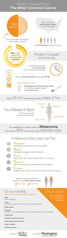 Protect Yourself From The Most Common Cancer [Infographic] #ChooseSkinHealth