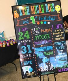 Monster Themed First Birthday Chalkboard File  Monsters  Boy