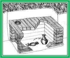 cremation grave 6 recon.