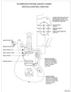 fender jaguar layout and wiring diagram musical. Black Bedroom Furniture Sets. Home Design Ideas