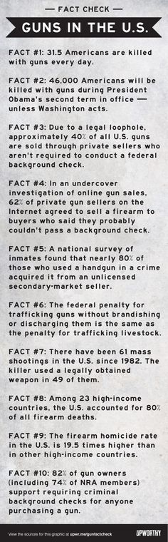 http://www.upworthy.com/10-terrifying-facts-about-guns-in-the-us   10 Terrifying Facts About Guns In The U.S.    With gun control suddenly at the forefront of the American political conversation, interest groups on both sides of the debate have started to make their own claims about the state of guns and gun violence in America. So, what do the numbers really look like? Check below the graphic for our sources.