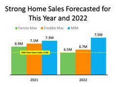 Premium Home Search Real Estate Experts Alyandjustin Profile Pinterest