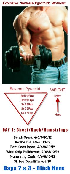 Here's a 3-day explosive reverse pyramid workout designed to build strength and muscle. Learn more at http://www.fitness-baron.com/power-reverse-pyramid-workout/