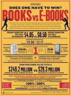 Books vs. e-books  I love both!
