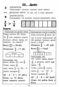 Шклярова Т.В. Памятки. 1-5 класс. Справочные таблицы и алгоритмы действий-56 (471x700, 212Kb) Kindergarten Math, Preschool, Montessori Homeschool, Algebra, Kids Education, Chemistry, Helpful Hints, Worksheets, Physics