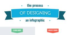 Creating your infographic? Here's a simplified process of designing an infographic to guide you.