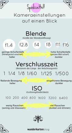 """Fotografieren lernen: Grundkurs Spiegelreflexkamera für Einsteiger. """"Spickzettel"""": Spiegelreflexkamera für Einsteiger: Blende, Verschlusszeit, ISO"""