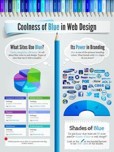Resultados da Pesquisa de imagens do Google para http://www.okilla.com/uploadfile/1/2012/10/02/11349207925/1349208088_Blue-Website-Design-Keys-Infographic-Top.jpg