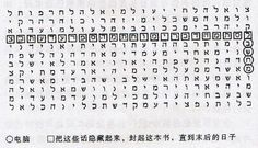 圣经密码中难以置信的预言之谜《圣经》是亚伯拉罕诸教(包括基督新教、天主教、东正教、犹太教等宗教)的宗教经典,由旧约与新约组成,旧约是犹太教的经书,新约是耶稣基督以及其使徒的言行和故事的纪录。旧约圣经天主教和东正教的旧约圣经共46卷,当中包含了其他宗派划为次经的数个书卷;基督新教的旧约圣经有39卷;而犹太教的圣经由于把多个章节较少�