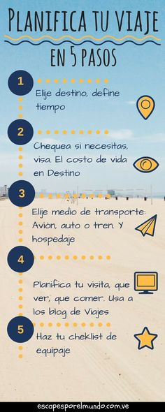 ▷ How to plan your trip in 5 steps 【Guide – – Travel World Cheap Places To Travel, Travel Gadgets, Travel Logo, Ultimate Travel, Travel Agency, Plan Your Trip, Travel Essentials, Hotels And Resorts, Travel Around The World