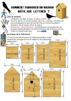 Site internet de l'école maternelle Danielle Casanova - Comment fabriquer un nichoir pour les mésanges ?