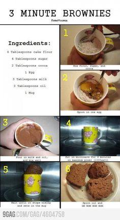 3 Minute Brownies
