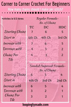 Sometimes a little tweak can go a long way in your Corner to Corner crochet pieces. This table shows the regular method of the number of chains to make for each time you increase or decrease.  It also shows an improved (tweaked) method to make your C2C pieces less 'holey'. Try it!  #loopinglymade #c2ctutorial #cornertocornercrochet #crochettutorial Crochet For Beginners, Crochet 101, Crochet Stitches, Learn To Crochet, Free Crochet, Crochet Patterns, Corner To Corner Crochet Blanket, C2c, Crochet Instructions