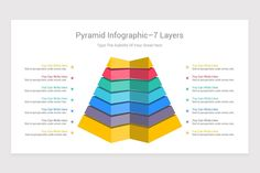 Pyramid Chart Keynote Diagram Template | Nulivo Market Keynote, Infographic, Diagram, Chart, Templates, Writing, Infographics, Stencils, Vorlage