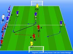 3 v 2 Small-Sided Group Defending Game — Amplified Soccer Training Defensive Soccer Drills, Football Coaching Drills, Youth Soccer, Functional Training, Field Hockey, Soccer Training, Goalkeeper, Goals, Defenders