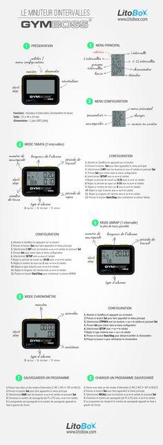 GymBoss mode d'emploi et prise en main en 8 étapes. Configurer et paramétrer le minuteur d'intervalles Gymboss (chronomètre, Tabata, HIIT ou AMRAP). #litobox #gymboss