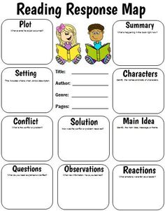 This FREE printer-ready reading response map is a helpful tool when completing independent, class, or group novel studies. Reading Resources, Reading Strategies, Reading Activities, Reading Skills, Teaching Reading, Free Reading, Reading Comprehension, Guided Reading, Close Reading