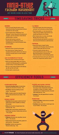 Infographic: Ninja-Style Facebook Management: Get More Done in Less Time [INFOGRAPHIC] #socialmedia
