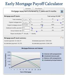 early mortgage payoff calculator be debt free