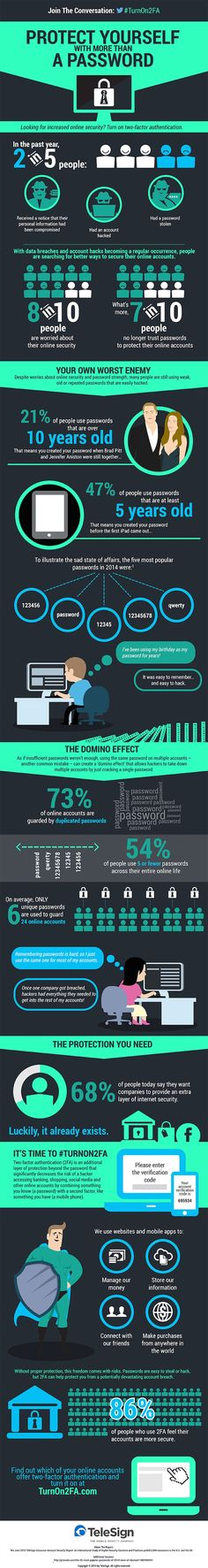 Password Statistics: The Good, the Bad, and the Ugly [Infographic], via @HubSpot
