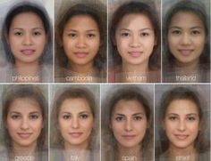 This is What the Average Person Looks Like in Each Country | artFido's Blog