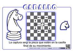 Dos nuevos archivos con actividades y juegos para el aprendizaje de las piezas del ajedrez del alfil y el caballo. Resumen de sus característicamente movimientos y capturas, fichas que sirve para decorar la clase y en que se indica gráficamente sus movimientos captura, figura y representación esquemática en papel y dos fichas de ejercicios, …