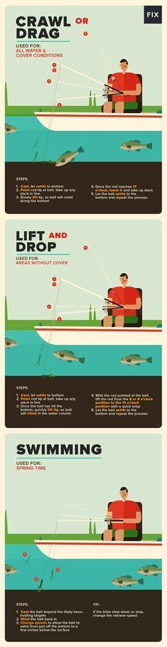 Texas Rigging for Bass Fishing   Fix.com