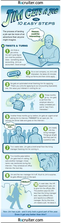 #job search #tip follow up closely to get the job you want or need!