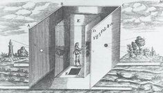 Old World Photography Illustrations Unidentified photographer/creator The first illustration of a camera obscura used to observe a solar eclipse was published in 1544 by Dutch physician and mathematician Reinerius Gemma-Frisius.