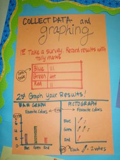 Anchor chart of bar graphs and pictographs. (measurement chart units of) Math Strategies, Math Resources, Math Activities, Educational Activities, Math Games, Fourth Grade Math, Math Class, Maths, Math Helper