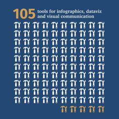 105 tools for infographics, dataviz and visual communication - Check out the whole list! #infographics #dataviz