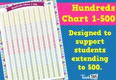 Hundreds Chart - 1-500