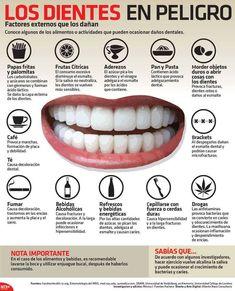 factores que dañan los dientes Dientes Perfectos 431a4f8971d8
