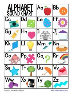 FREE alphabet sound chart. Great for a writing station or students' writing folders.