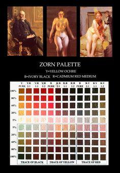Zorn palette!