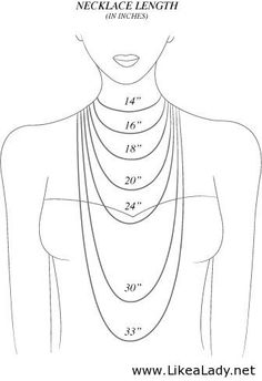 Necklace lengths