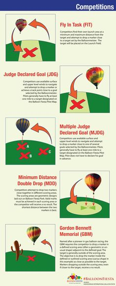 Every year, Balloon Fiesta's hot air ballooning competitions tests the skill levels and patience of every pilot.  www.Balloonfiesta.com