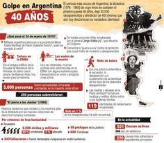 El periodo más oscuro de Argentina, la dictadura de cuyo inicio se cumplirán el próximo jueves 40 años, dejó 30.000 desaparecidos y alrededor de 400 jóvenes que aún hoy desconocen su verdadera identidad. EFE