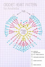 Valentine's Day crochet heart with chart Crochet Flower Tutorial, Crochet Flowers, Chain Stitch, Slip Stitch, Half Double Crochet, Single Crochet, Knitted Heart, Crochet Keychain, Butterfly Cards