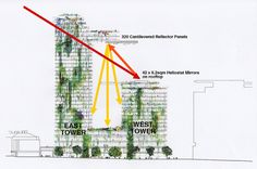 As one of the largest green facades ever undertaken on a residential tower in Australia, One Central Park's living wall incorporates planter grown vines Jean Nouvel, Central Park, Park Lighting, Hotel Lobby Design, Steve King, Green Facade, West East, Green Cleaning, Exterior Lighting