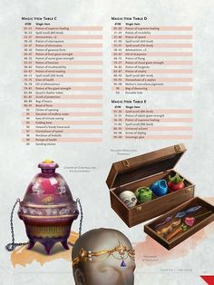 Magic Item Tables from the fifth edition Dungeon Master's Guide. http://dnd.wizards.com/articles/features/excerpt-magic-items-table