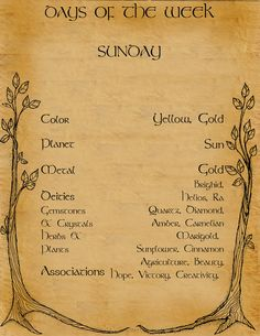Sunday Correspondences by minimissmelissa