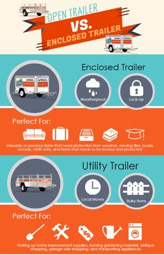 Trailers are a must for DIY movers worldwide. It can transform your vehicle into a hauling machine and transports your belongings to your destination. Trailers have been making moving easier one load at a time, and come in different varieties. | Moving Insider Tips