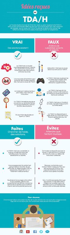 Educational infographic : Questions sur le TDA/H Education Positive, Kids Education, Occupational Therapy, Speech Therapy, Parenting Advice, Kids And Parenting, Trouble, School Hacks, Behavior Management