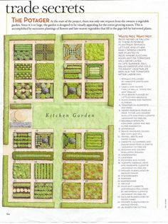 The Bartley potager from Designing the New Kitchen Garden by