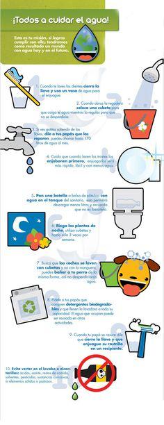 Cuida el agua con estos tips. #cuidaelambiente #agua #ecotips #thetaispa